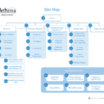 Athena Site Map