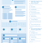 Wireframe design for Athena website